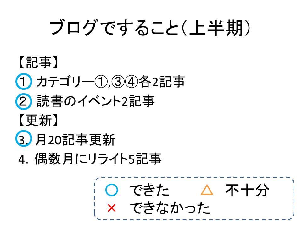 f:id:jizi9:20200203144953j:plain