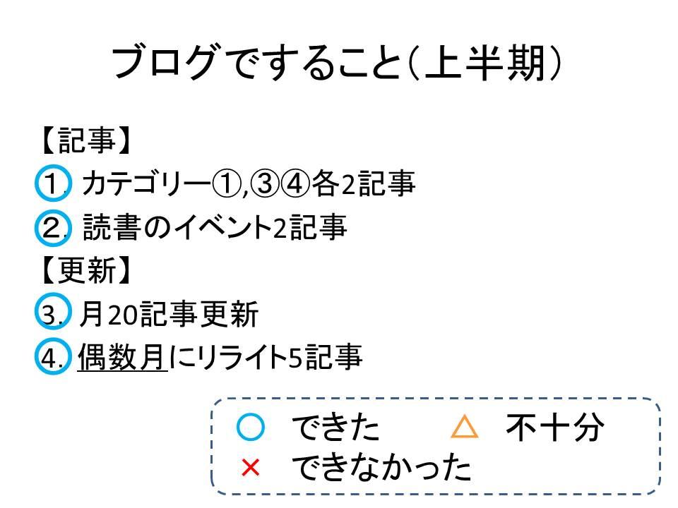 f:id:jizi9:20200302114424j:plain