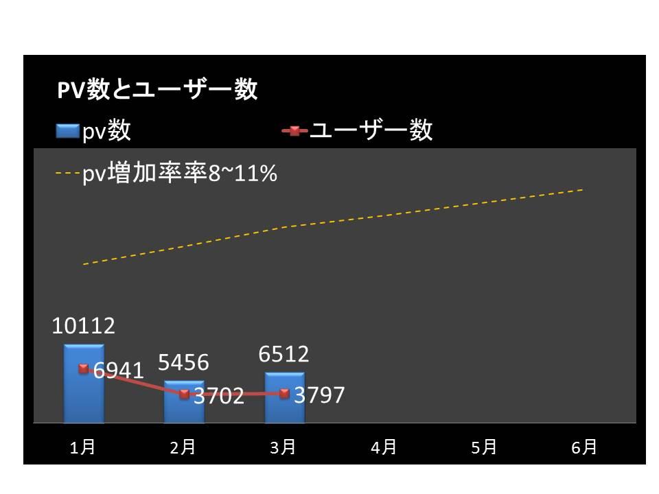 f:id:jizi9:20200330145522j:plain