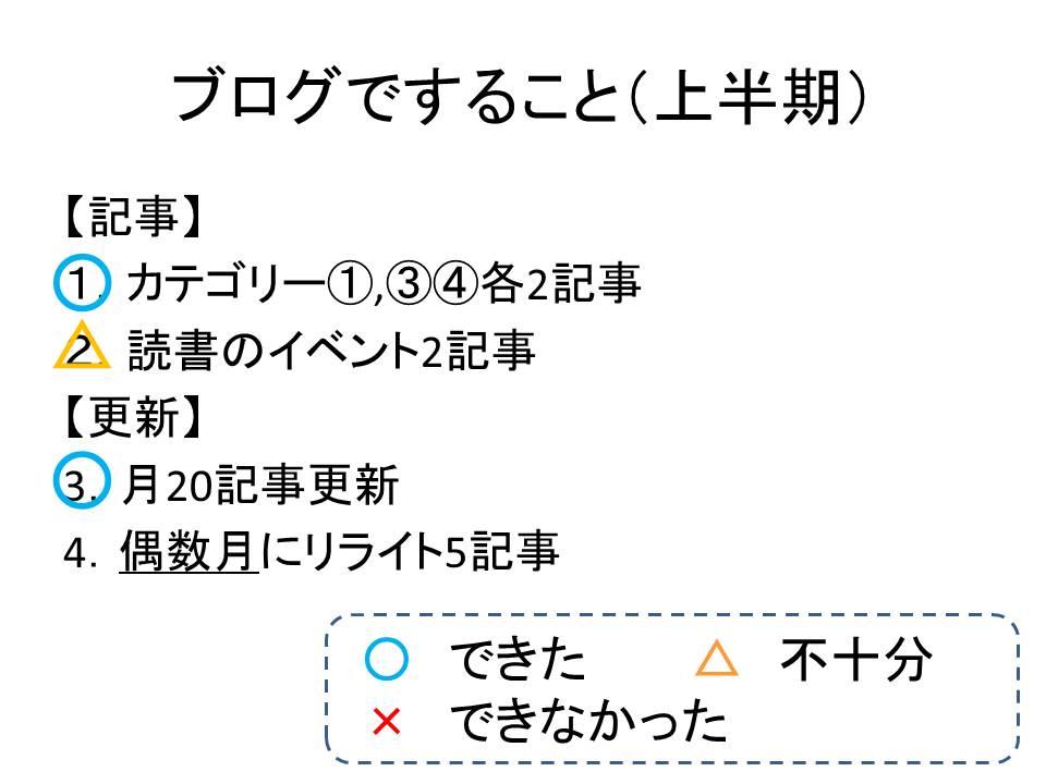f:id:jizi9:20200604084832j:plain