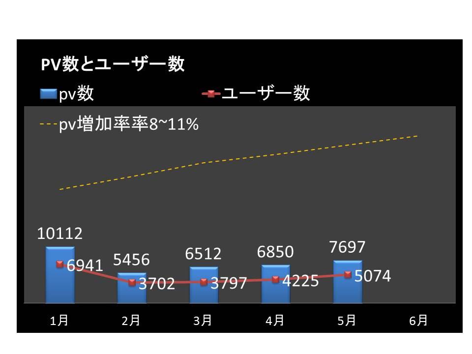 f:id:jizi9:20200604085100j:plain