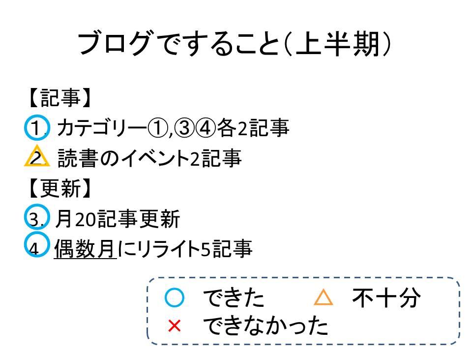 f:id:jizi9:20200703201439j:plain