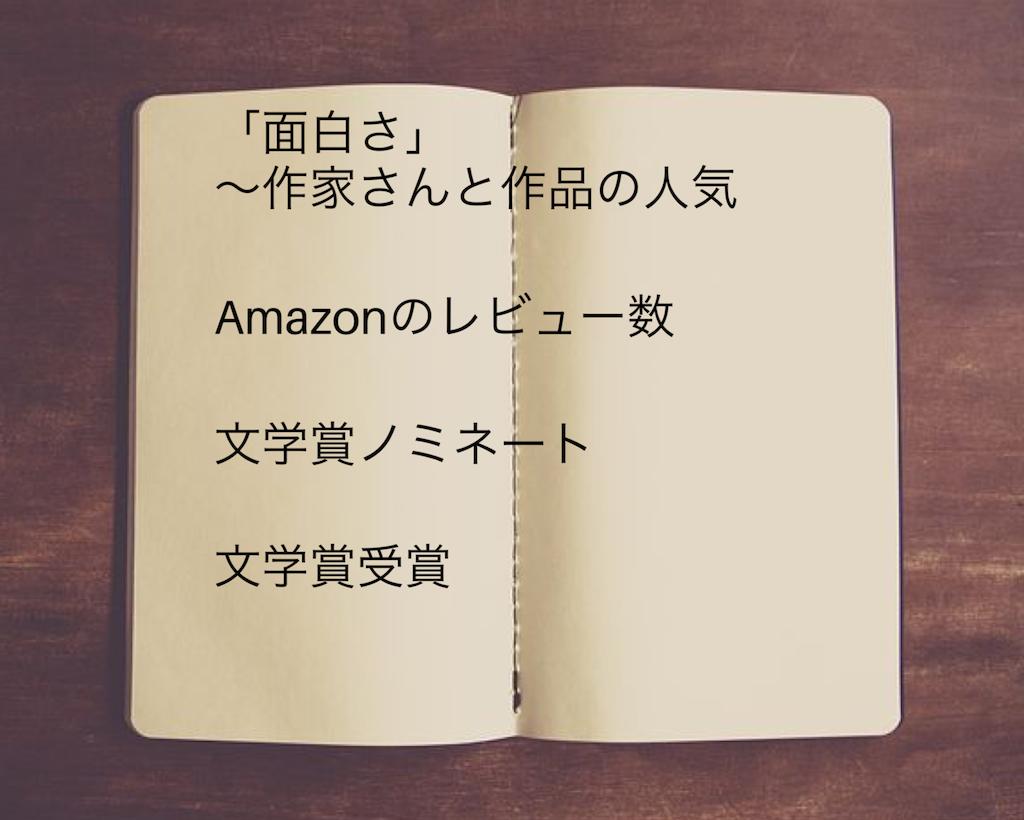 f:id:jizi9:20210304220022p:plain