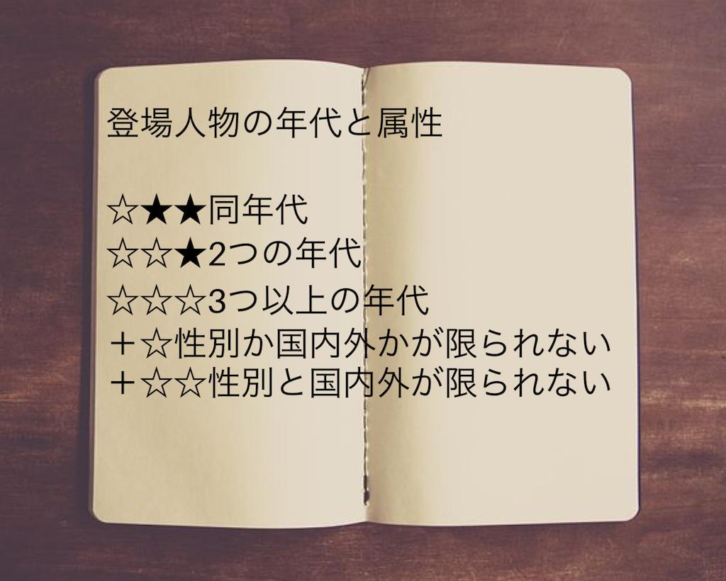 f:id:jizi9:20210304231150p:plain