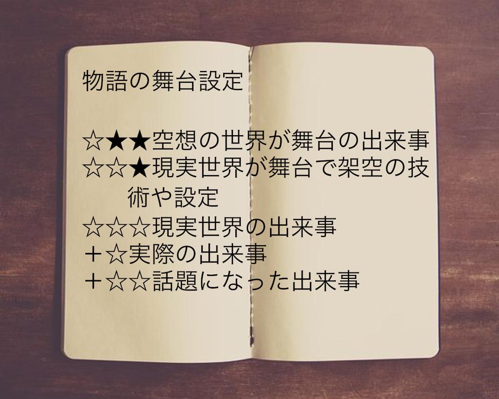 f:id:jizi9:20210304231218p:plain