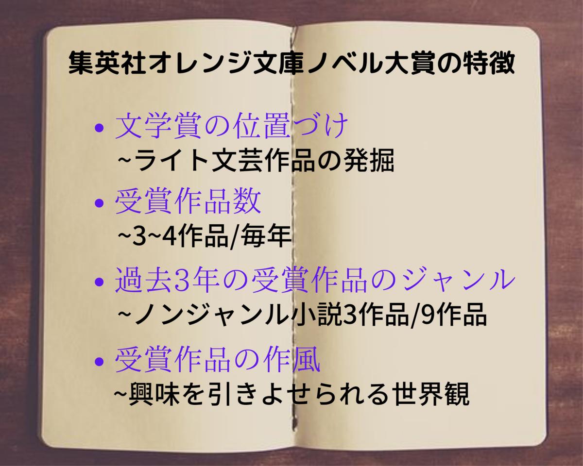 f:id:jizi9:20210728220245p:plain