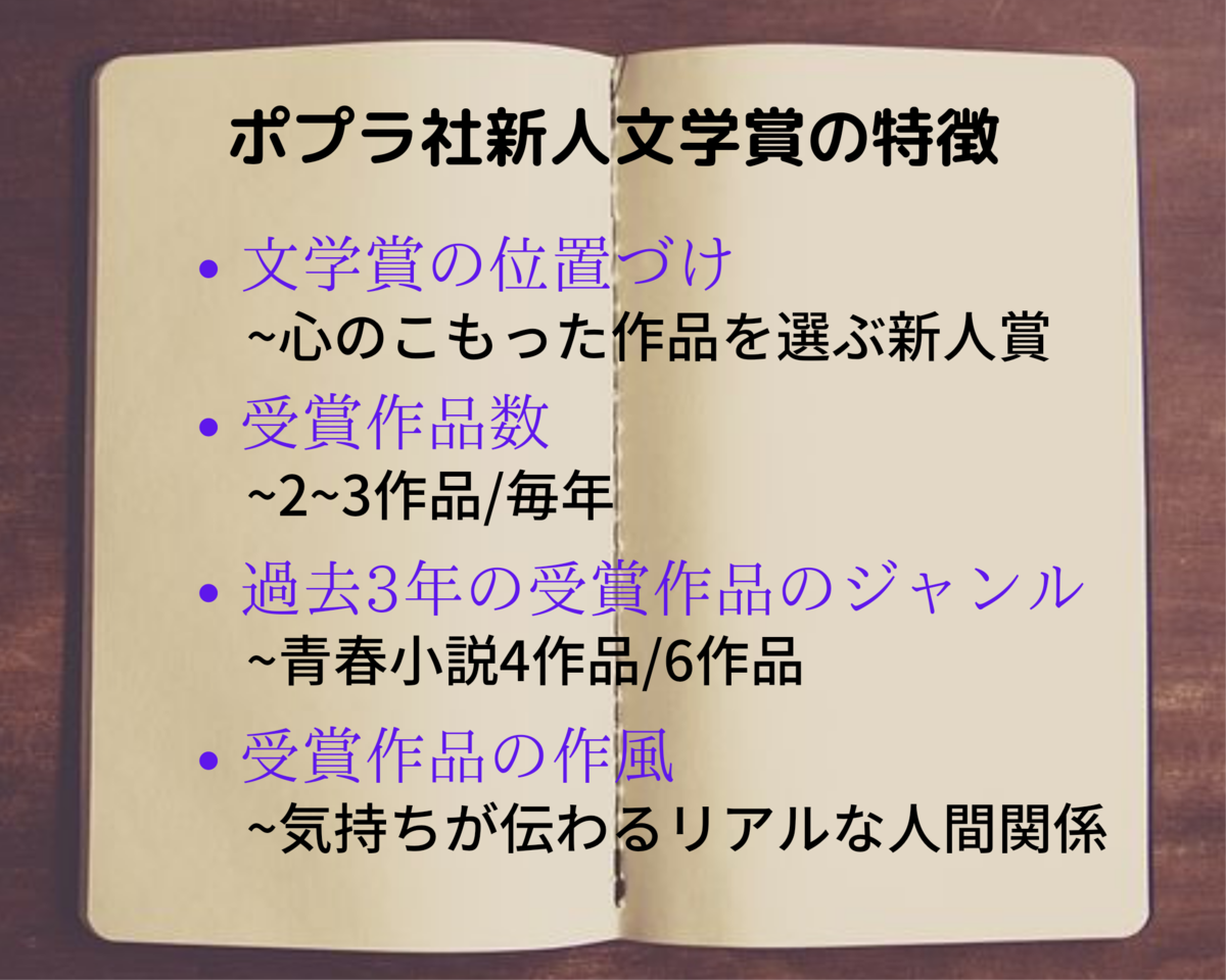 f:id:jizi9:20210728221000p:plain