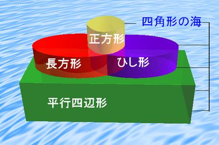 f:id:jizobosatsu:20051218233833p:image