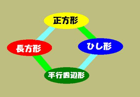 f:id:jizobosatsu:20051219182855p:image