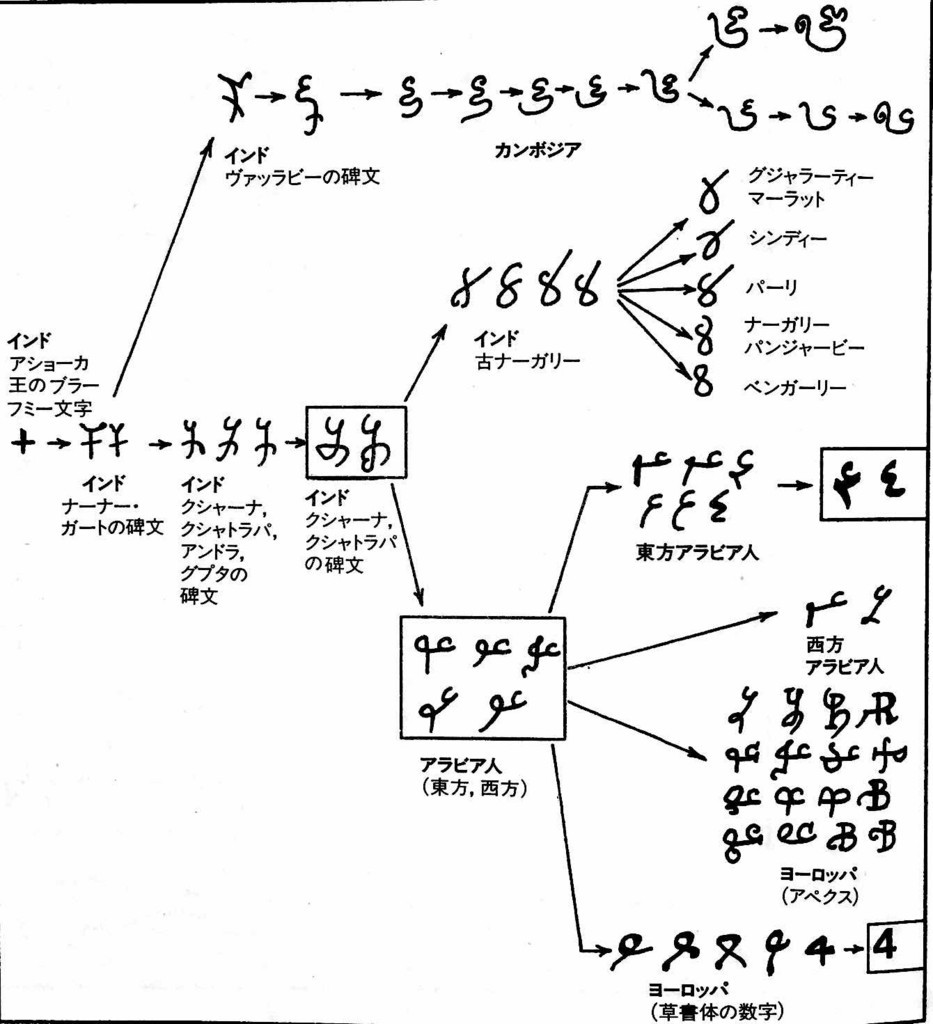 f:id:jizobosatsu:20171112193705j:plain