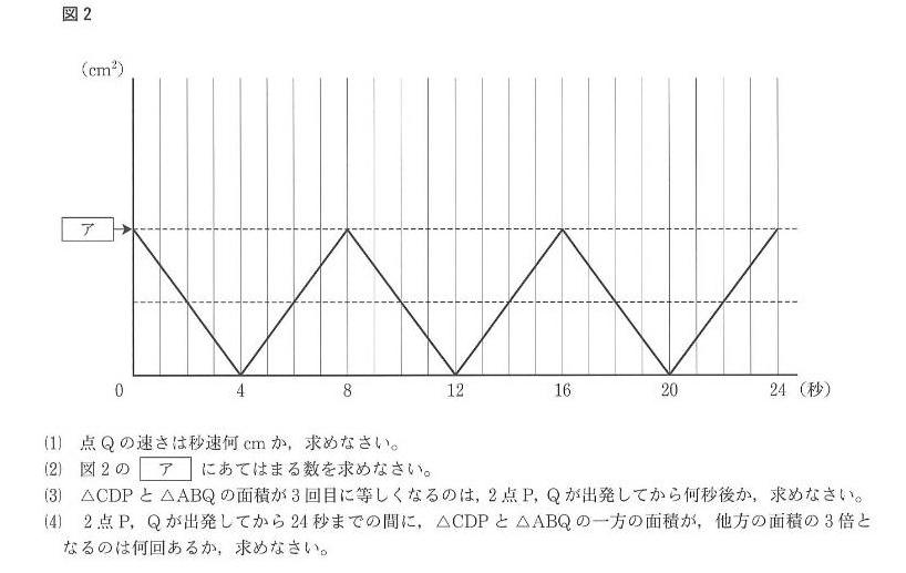 f:id:jizobosatsu:20180731094256p:plain