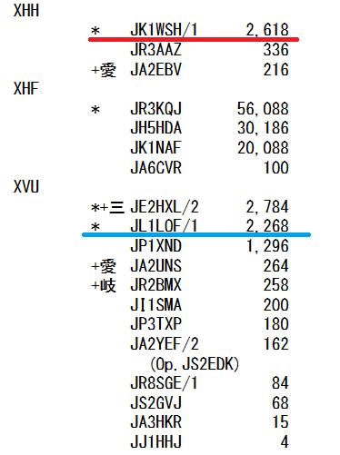 f:id:jk1wsh:20200122224414p:plain