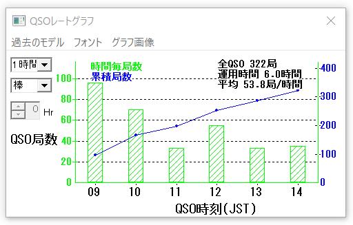 f:id:jk1wsh:20210504163948p:plain
