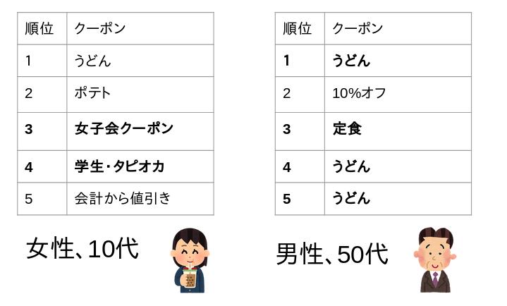 f:id:jkatagi:20191001181126p:plain