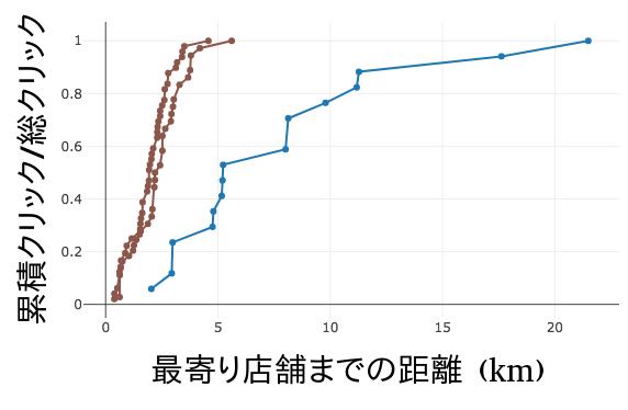 f:id:jkatagi:20191001182113p:plain