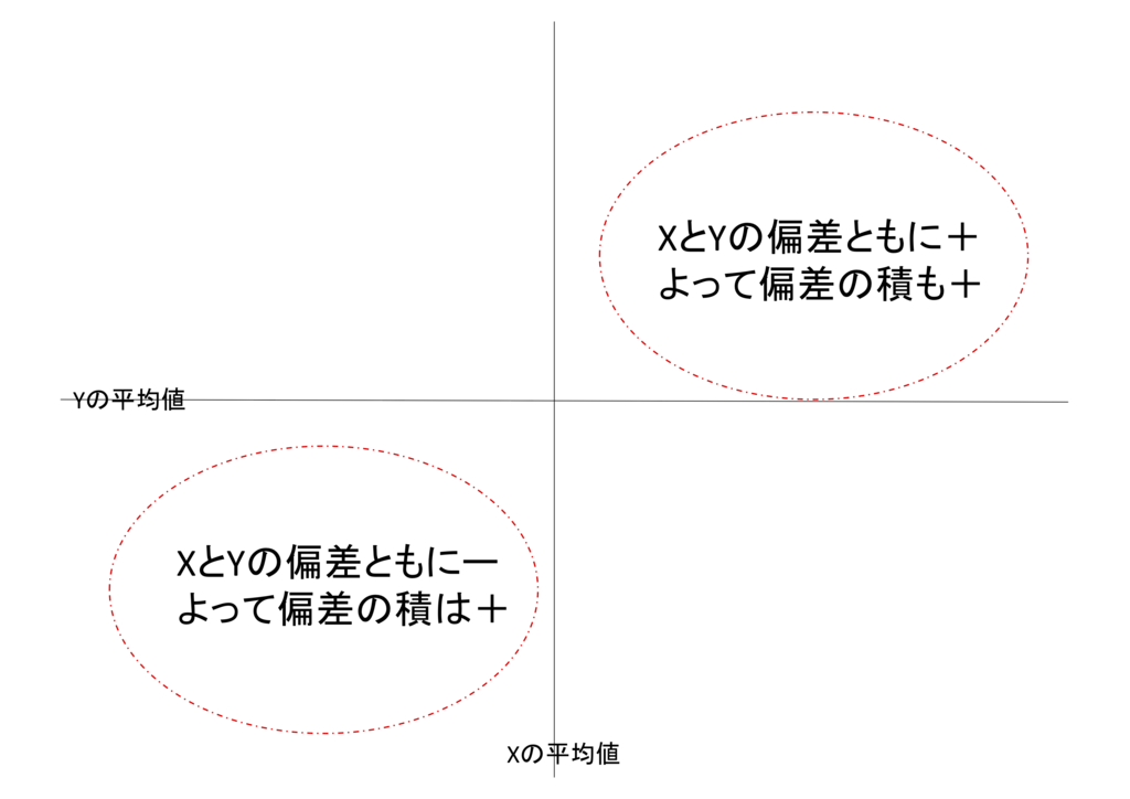 f:id:jnobuyuki:20181203153650p:plain