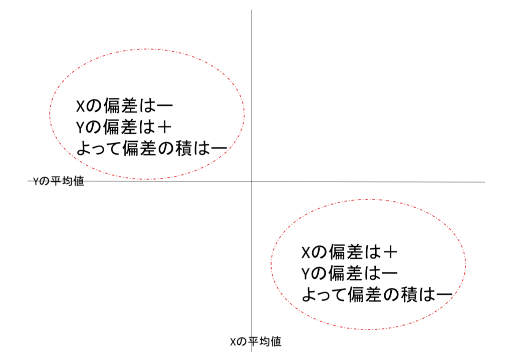 f:id:jnobuyuki:20181203153758p:plain