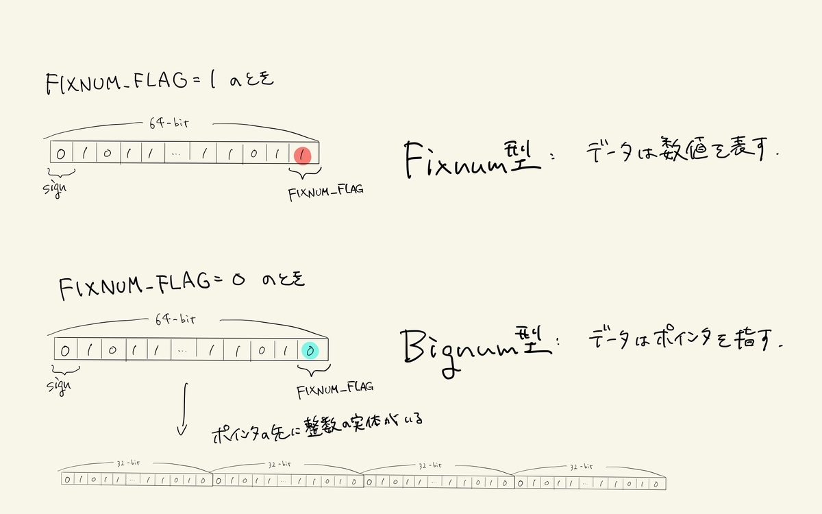 f:id:jnsato:20200601225658j:plain