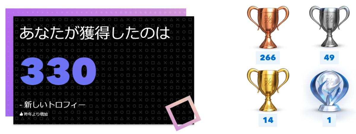 f:id:jo_ji:20200116002950p:plain