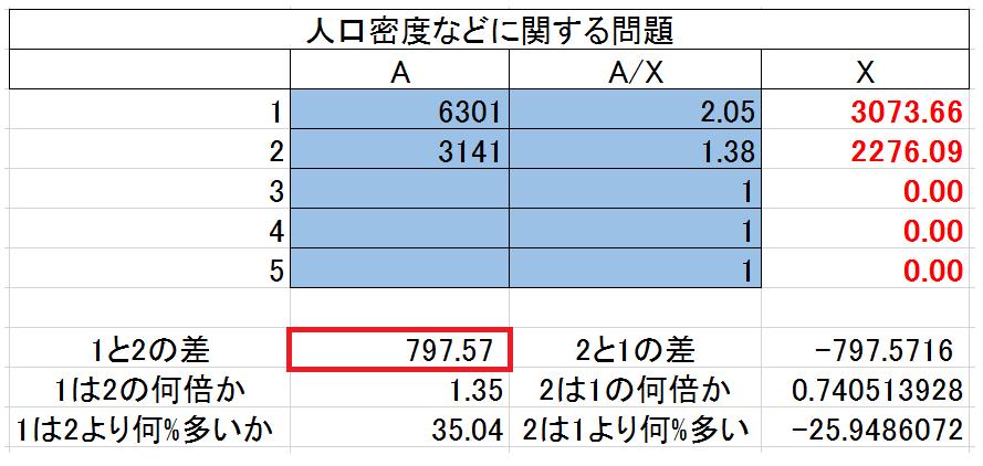 f:id:job-hunting-buddha:20161213000005p:plain