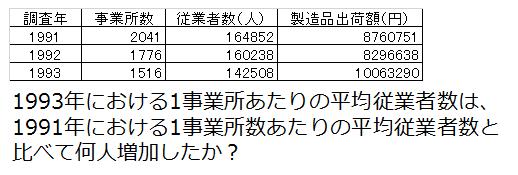 f:id:job-hunting-buddha:20161213000559p:plain