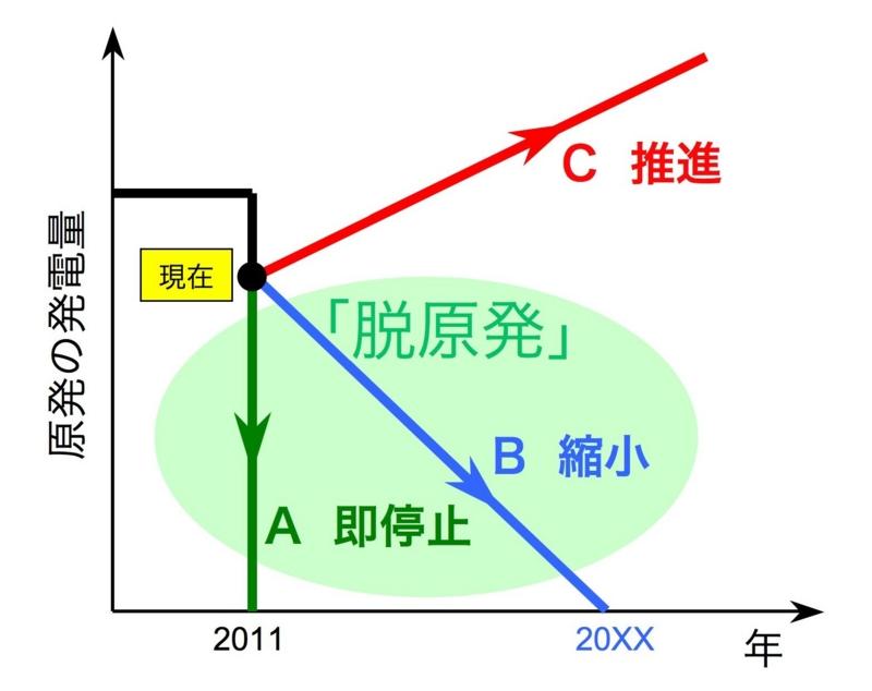 f:id:joe0212:20121027204858j:image:w391