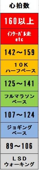 f:id:jogrun032:20170829082250j:plain