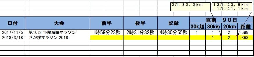 f:id:jogrun032:20180211141527j:plain