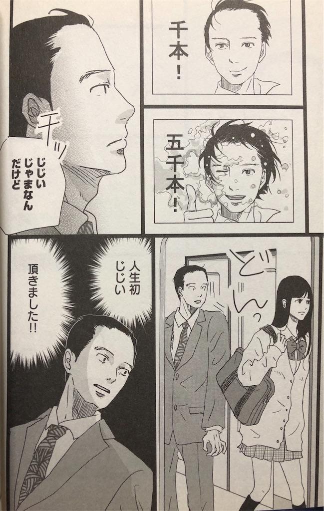 翔太郎 田口