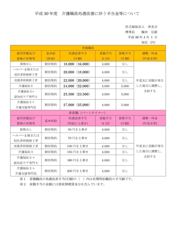 介護職員処遇改善手当☆ - 浄光会スタッフブログ