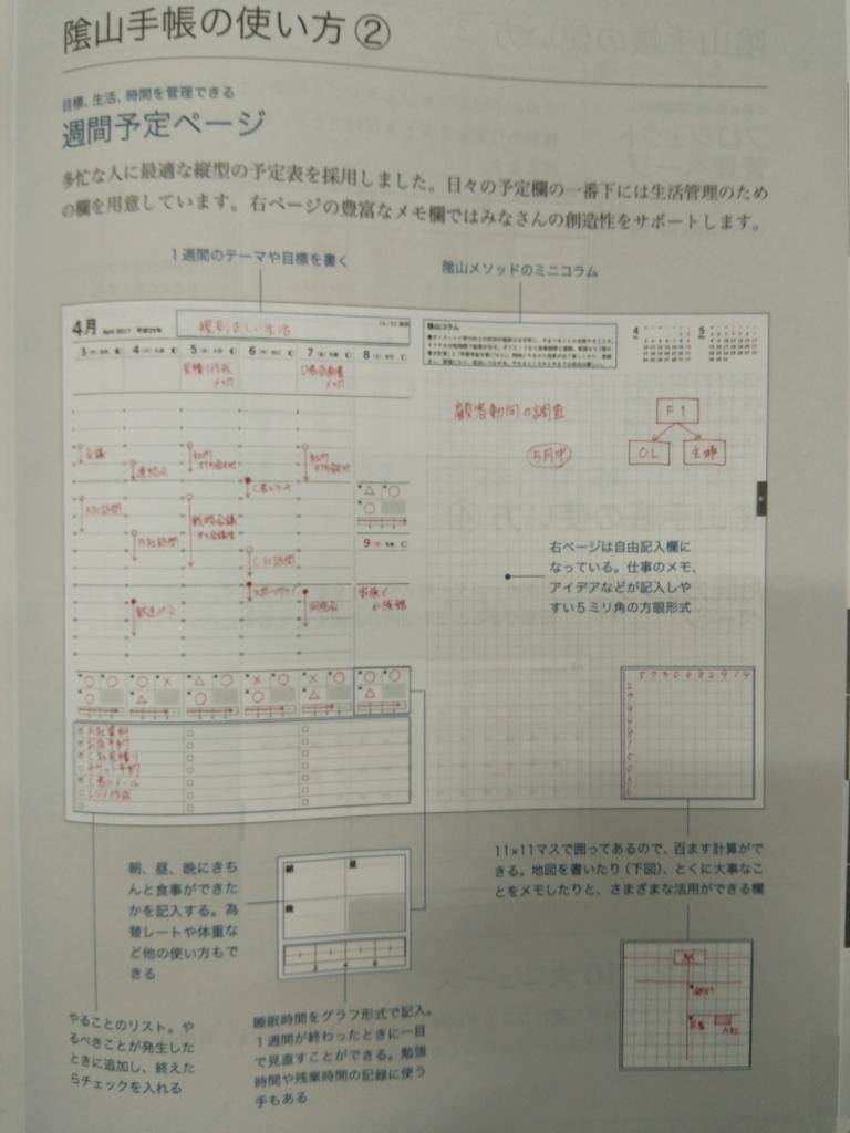 陰山手帳の中身、使い方について書かれている2ページ目