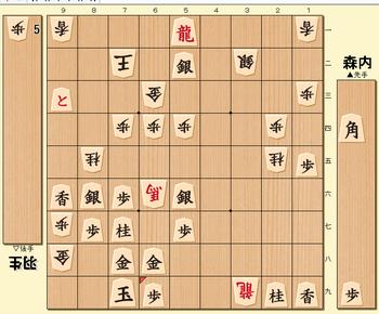 将棋第71期名人戦七番勝負第2局の投了図