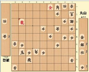将棋第69期順位戦の丸山忠久九段vs渡辺明竜王の投了図