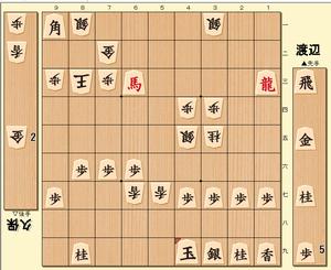 将棋第36期棋王戦第2局の渡辺明竜王vs久保利明棋王の投了図