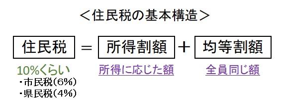 f:id:jonny1205:20200224152016j:plain