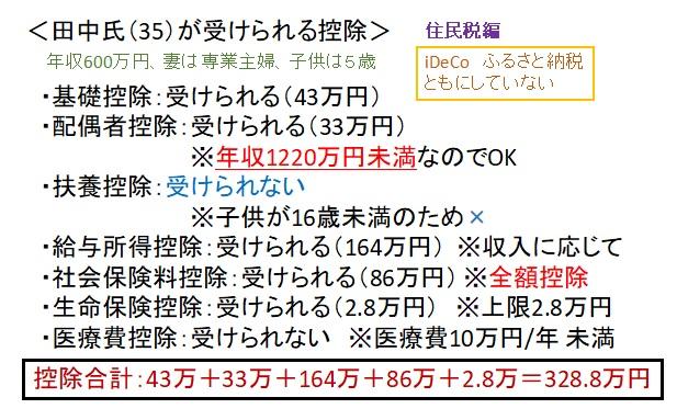 f:id:jonny1205:20200224164558j:plain