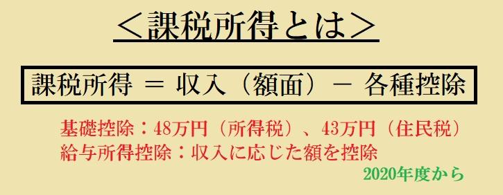 f:id:jonny1205:20200229150243j:plain