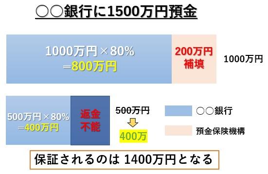 f:id:jonny1205:20200525110830j:plain