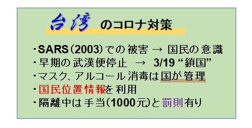 f:id:jonny1205:20200731123207p:plain
