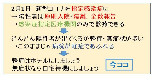 f:id:jonny1205:20200804172345p:plain
