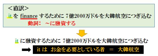 f:id:jonny1205:20201116212719p:plain