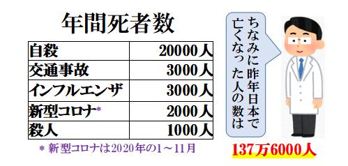 f:id:jonny1205:20201120095021p:plain