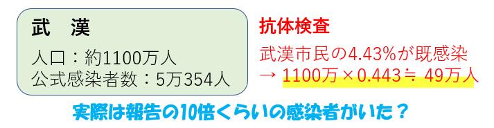 f:id:jonny1205:20201231110310p:plain