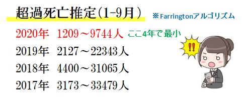 f:id:jonny1205:20210119112649p:plain