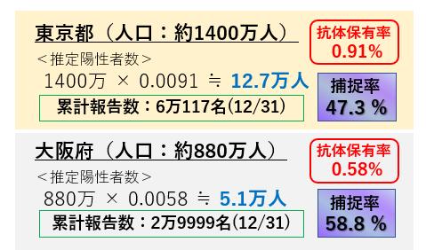 f:id:jonny1205:20210206085809p:plain