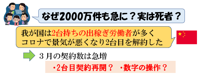 f:id:jonny1205:20210218212316p:plain