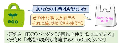 f:id:jonny1205:20210314114227p:plain