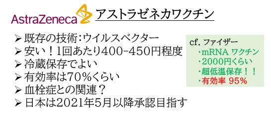 f:id:jonny1205:20210402170642p:plain