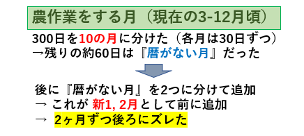 f:id:jonny1205:20210419114652p:plain