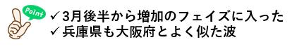 f:id:jonny1205:20210423165402p:plain